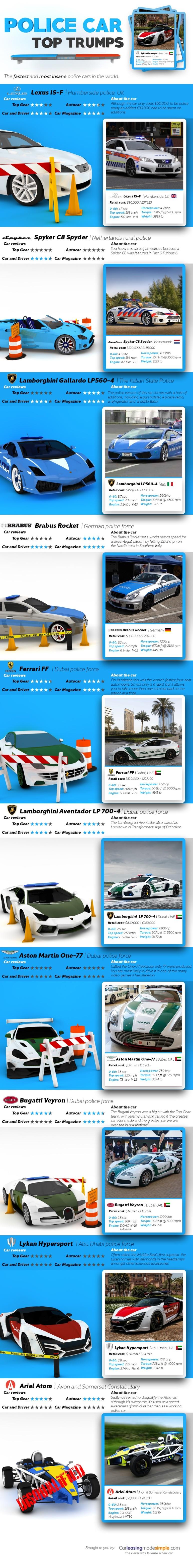 police-car-top-trumps