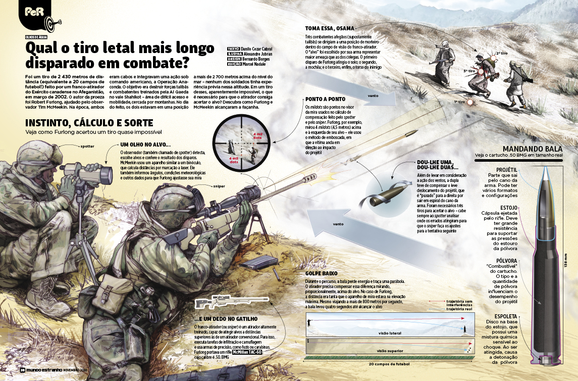 What-is-the-longest-lethal-shot-fired-in-combat