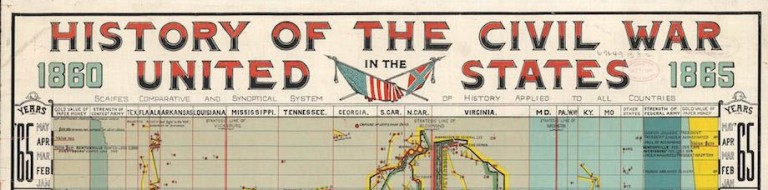 History of the Civil War - United States - Header