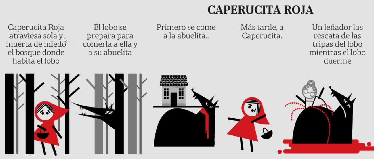 Scenes For Sleeping Red Riding Hood