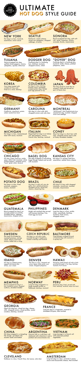 Ultimate Hot Dog Infographic