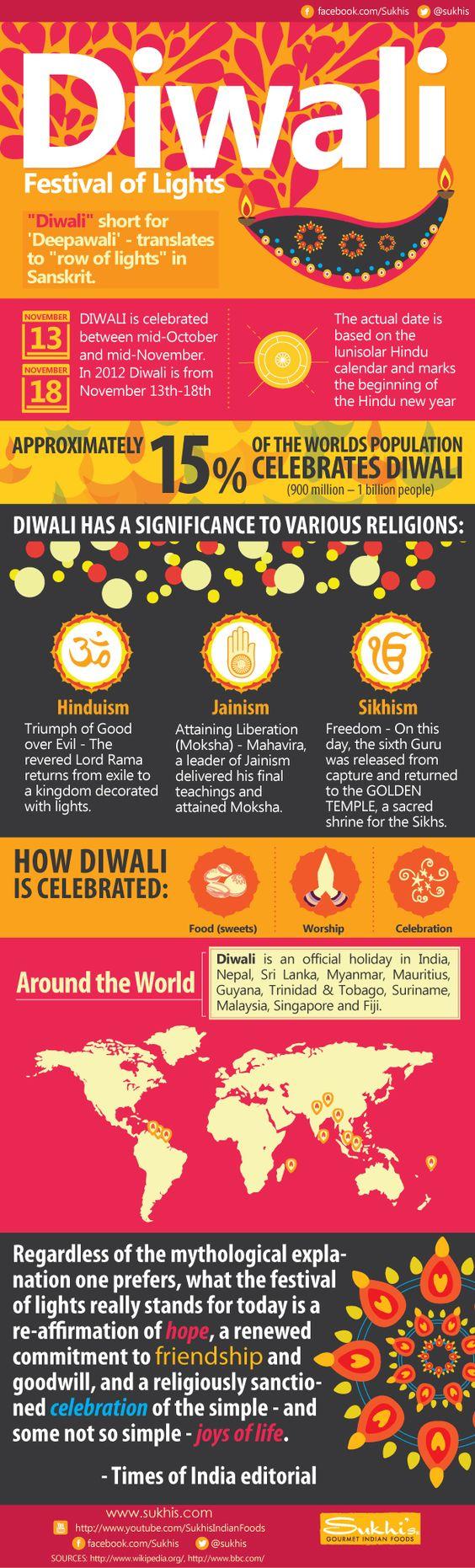 diwali-infographic