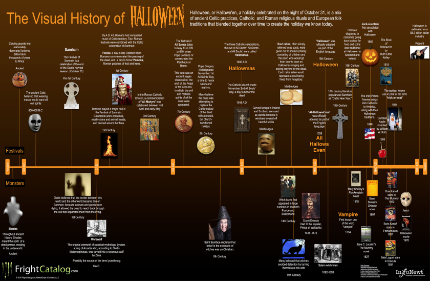 the-visual-history-of-halloween-full