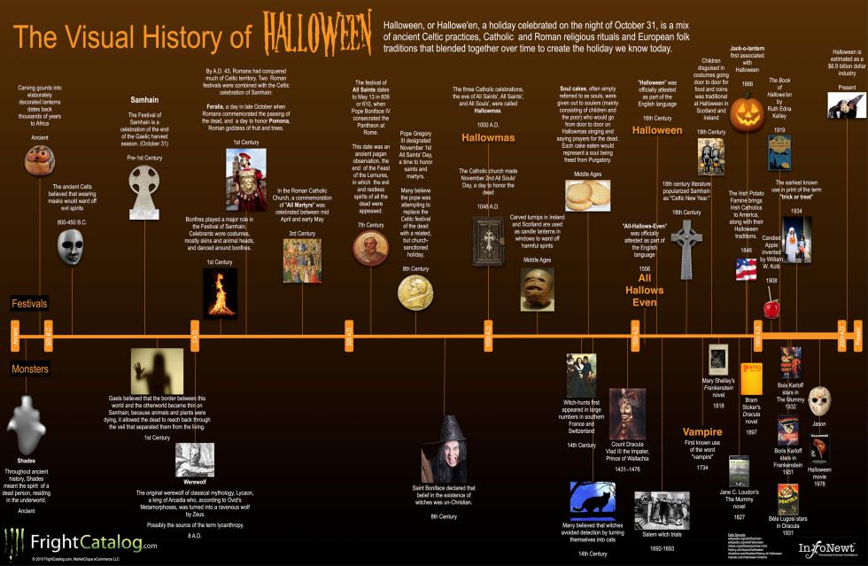 the-visual-history-of-halloween-full