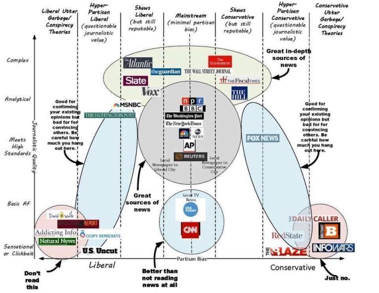 real-vs-fake-news