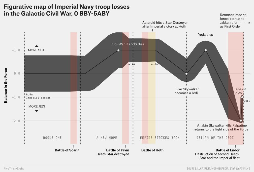 star-wars-figurative-map
