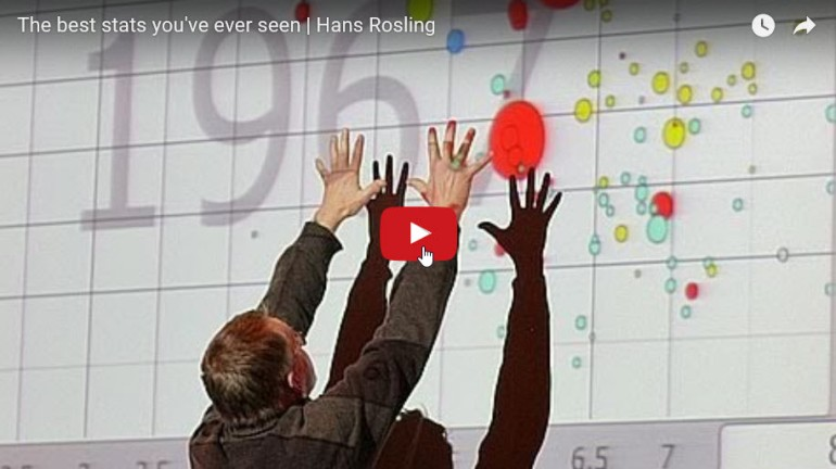 hans-rosling-ted-talk