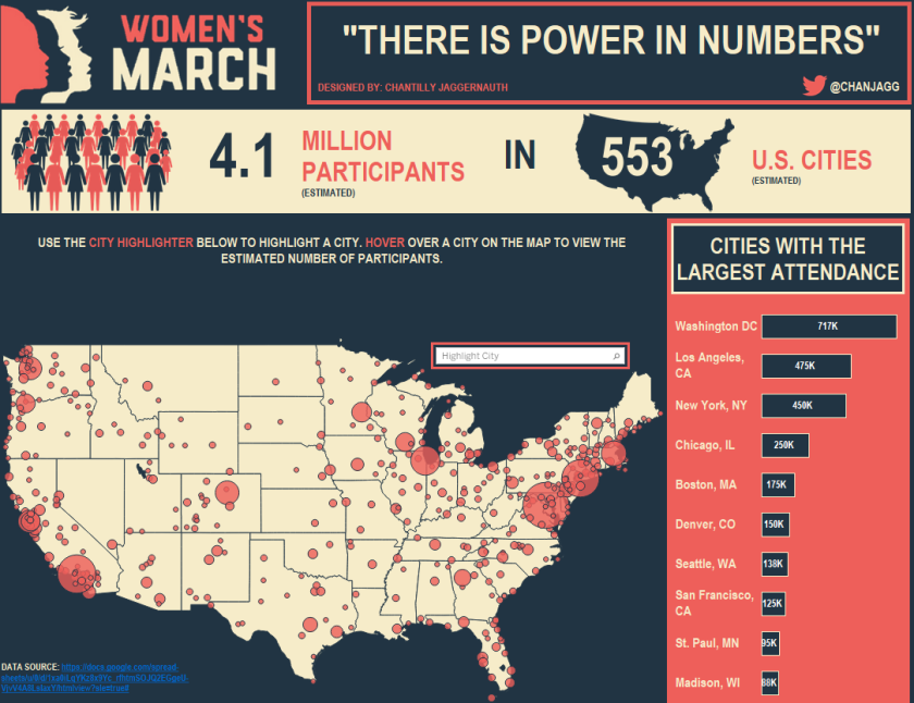 womens-march-there-is-power-in-numbers