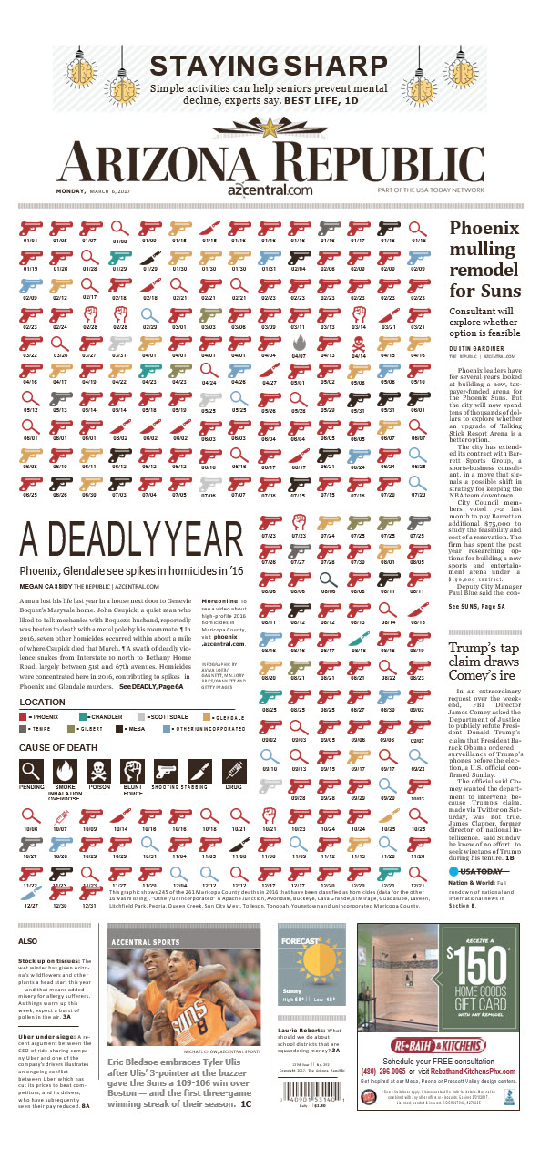 AZREP - A Deadly Year - Full Page