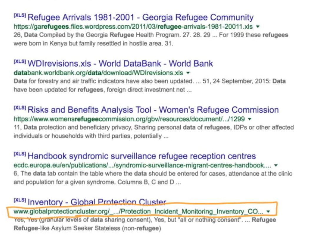 Inventory Refugee Data - Google Search