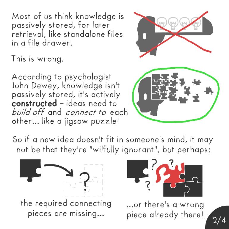 NickyCaseJigsawPuzzles1