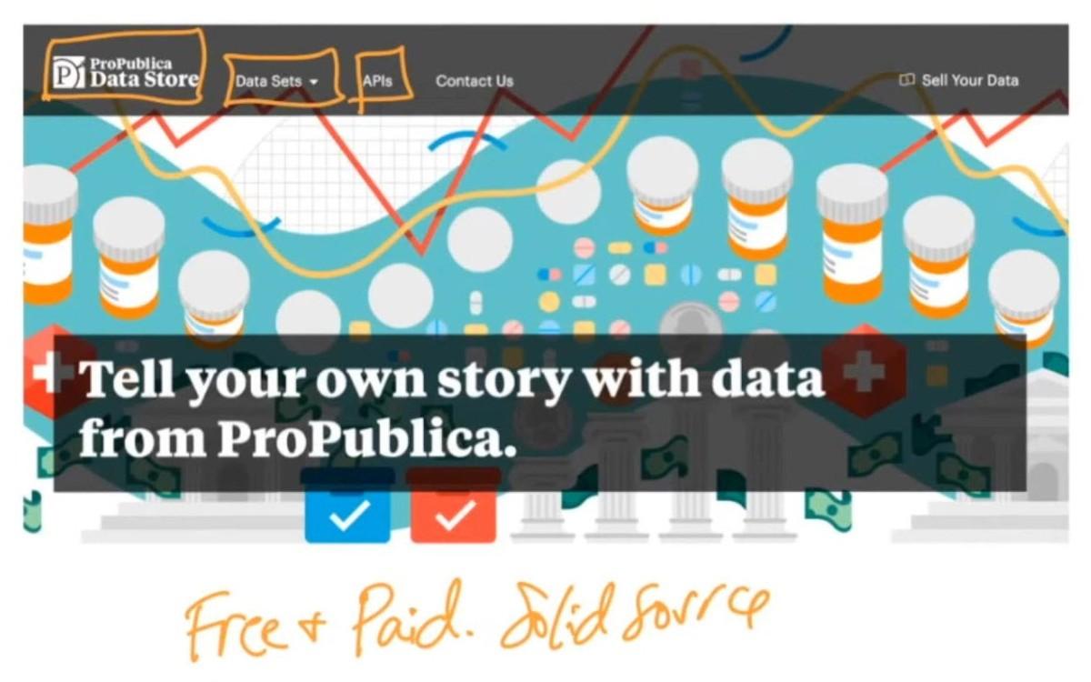 ProPublica - Copy