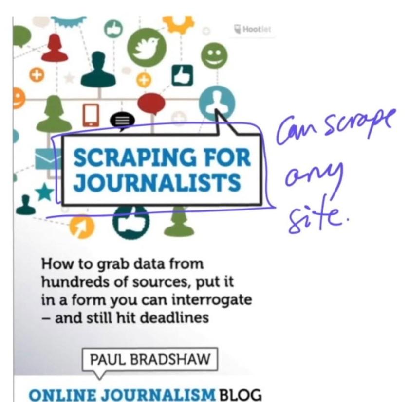 Scraping Data Online Blog