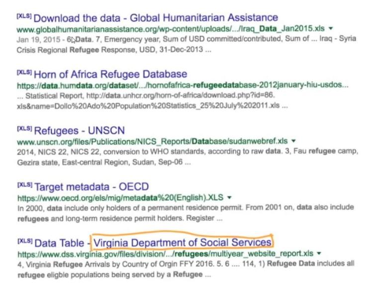 Virginia Refugee Data - Google Search