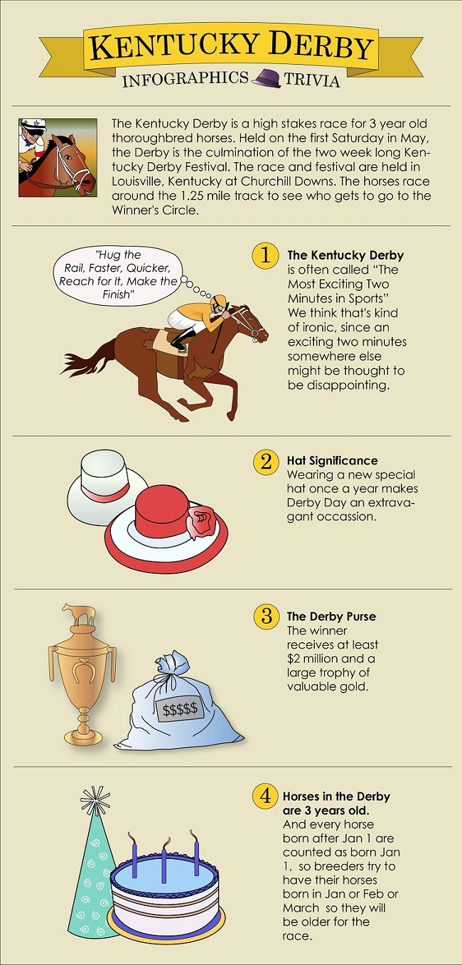 KENTUCKY DERBYinfographic final
