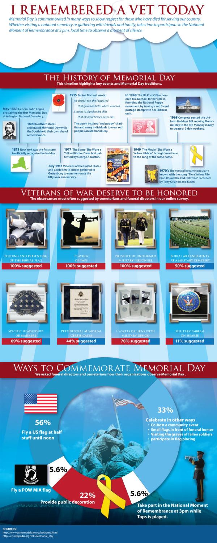 Memorial-Day-flat-IG