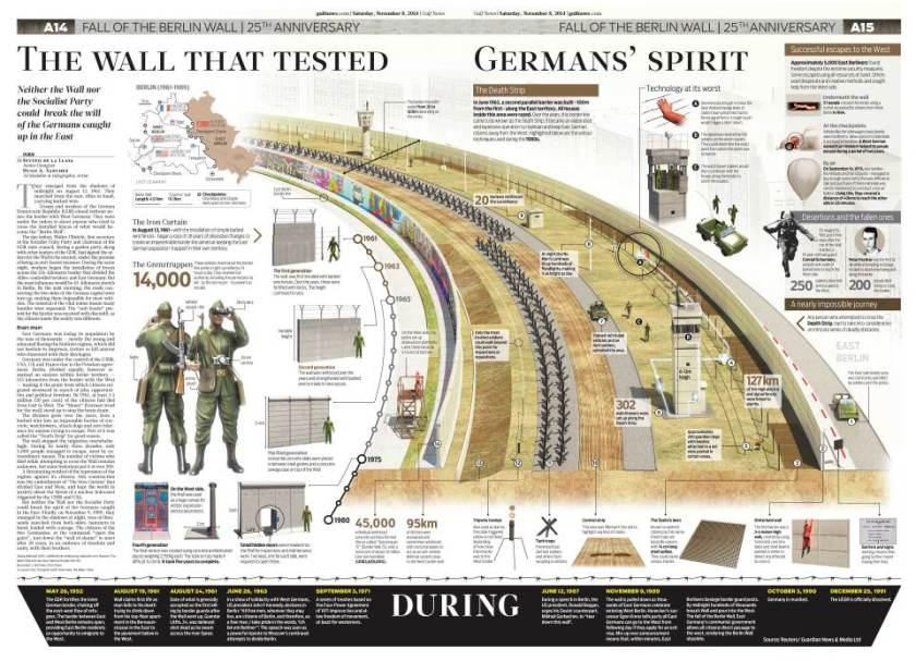 2fd59_5-berlin-wall-coverage-hugo-sanchez-