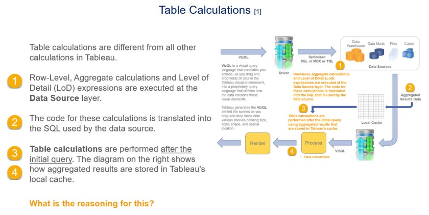 Table Calculations - Slide 1