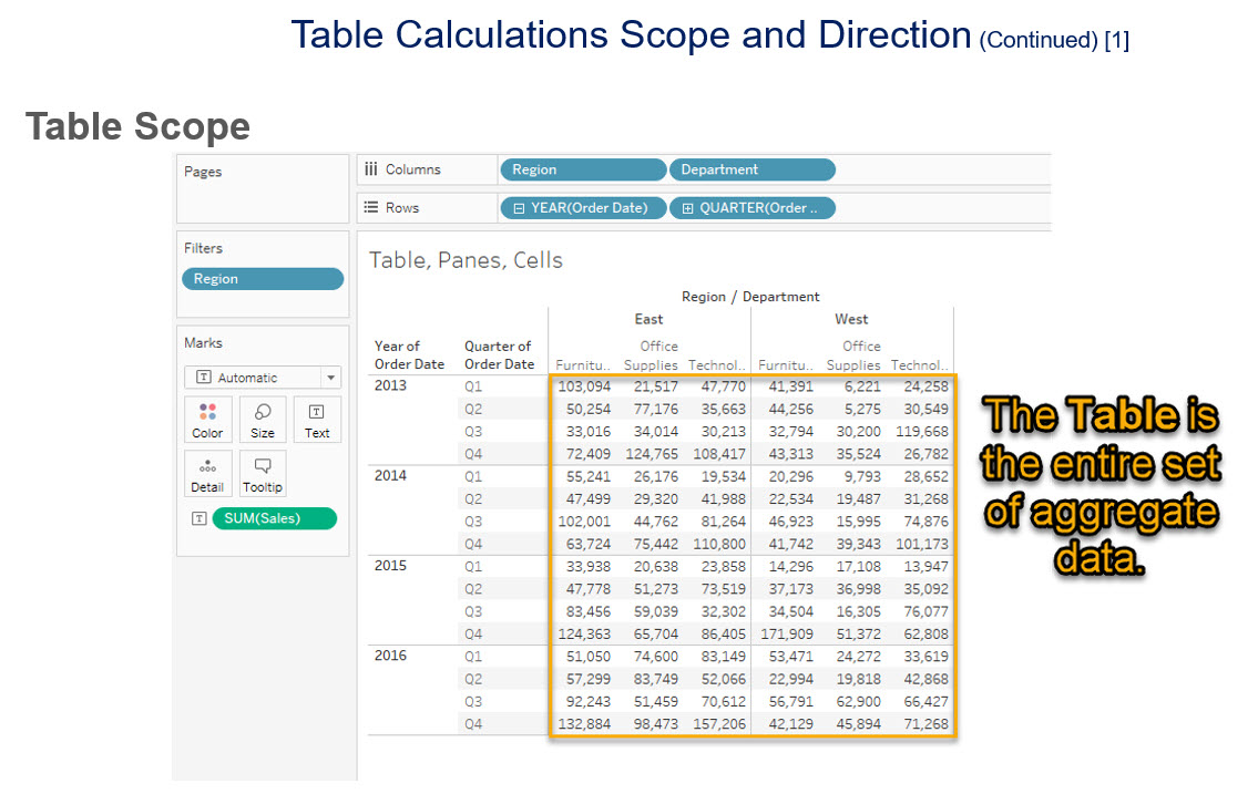 Table Calculations - Slide 6