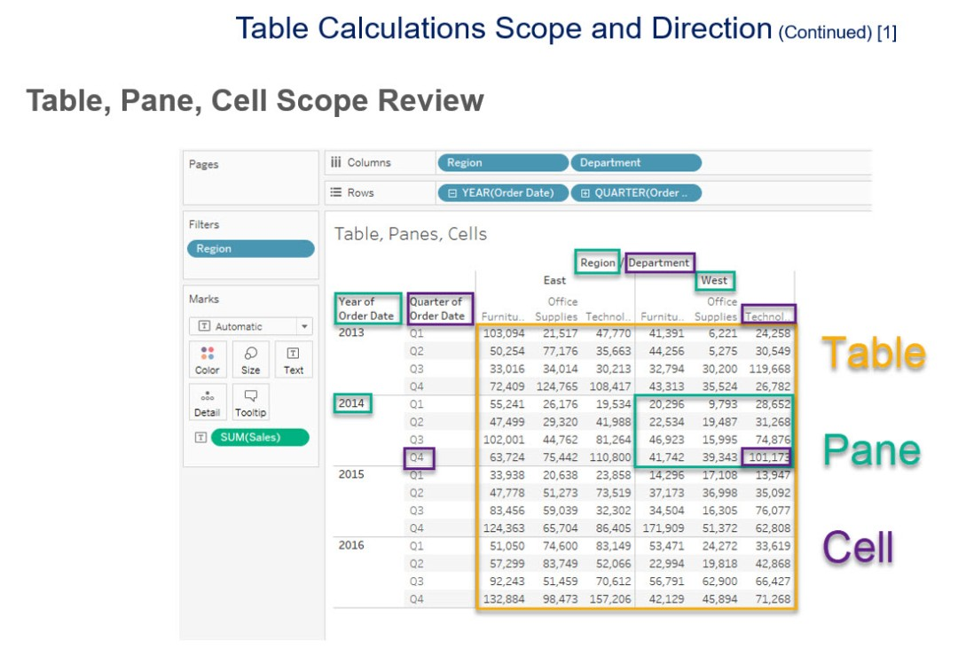 Table Calculations - Slide 9