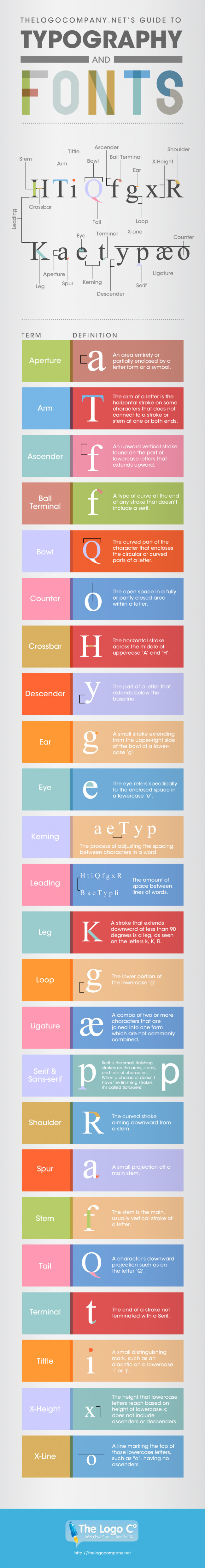 Typography-and-Fonts-Infographic