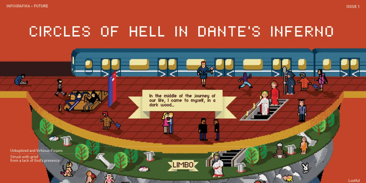 dante inferno nine circles of hell Here's a structural overview for the nine circles of hell in book 1 (inferno) of dante  alighier's diveine comedy.