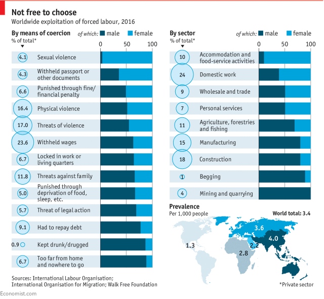 Economist_Modern_Slavery