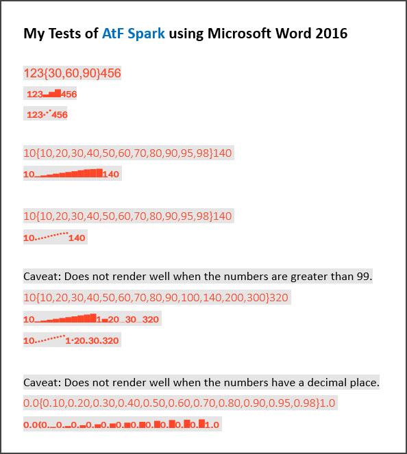 AtF Spark Test