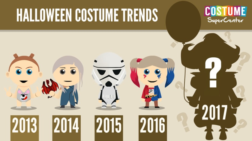 infographic most popular halloween costume trends 2017