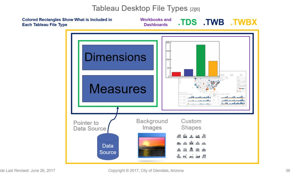 Tableau Deep Dive: Improving Performance with Data Extracts – Part 1