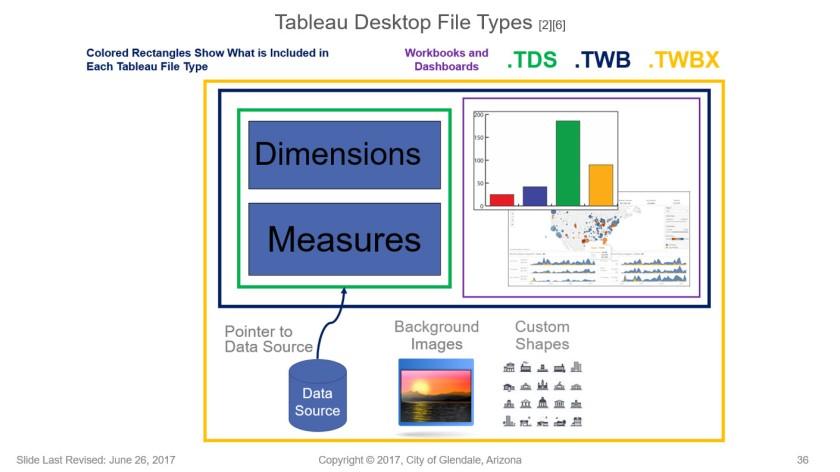 Tableau Desktop File Types