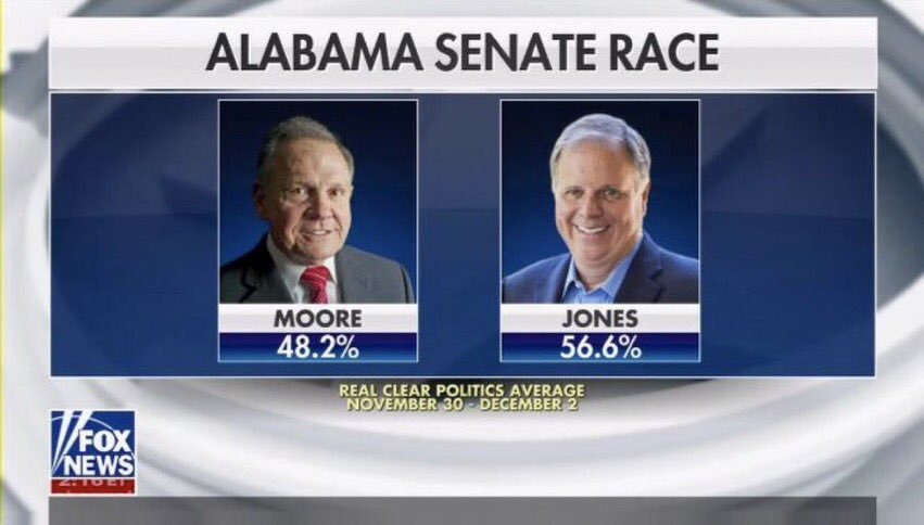 Alabama Senate Race