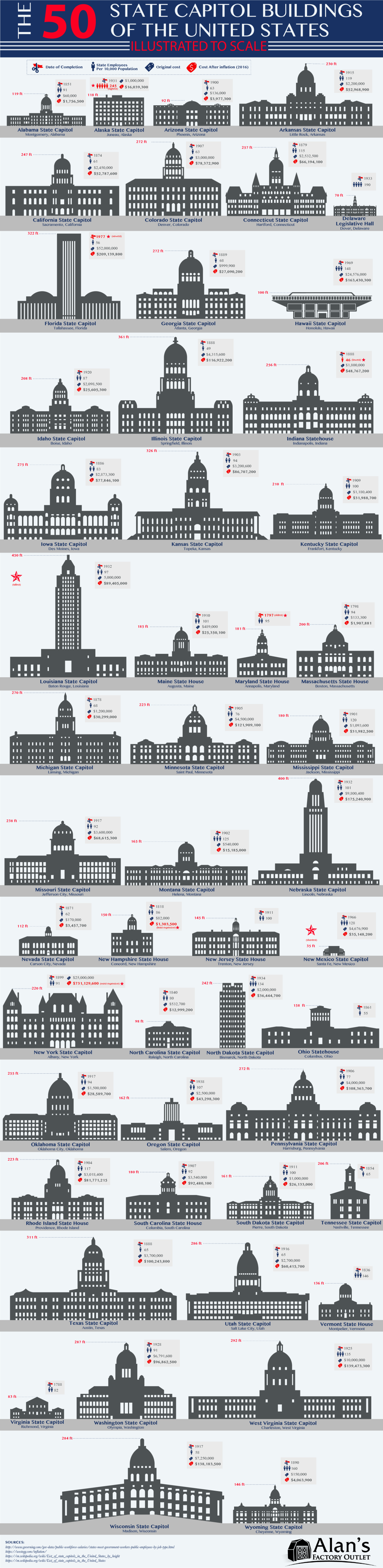 state-capitol-buildings-illustrated-to-scale-5_large