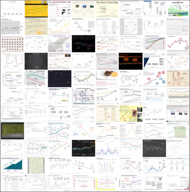88AnnotatedLineGraphs