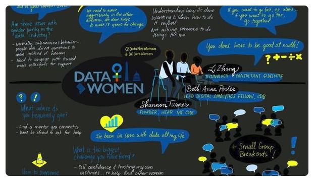 Data Plus Women