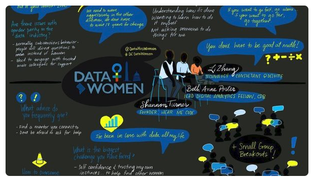 Data Plus Women