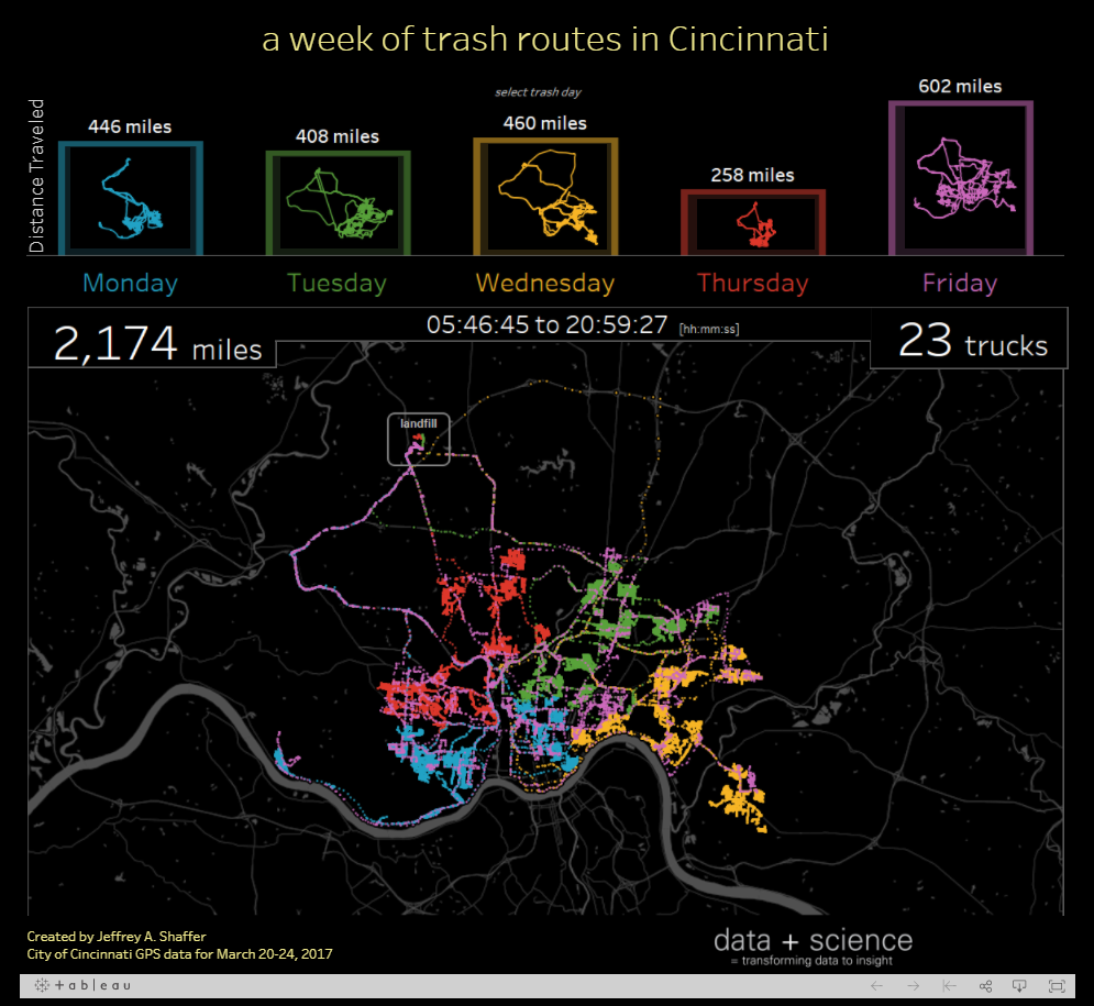 Trash Routes