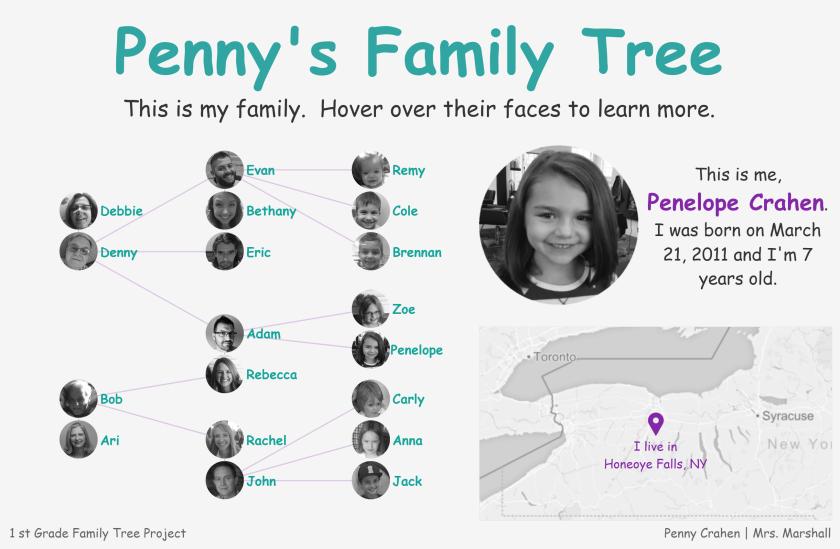 Family Tree (1)