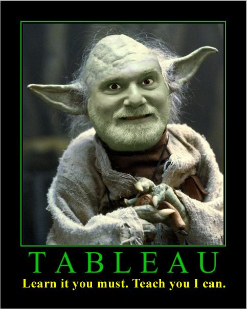 Tableau Yoda