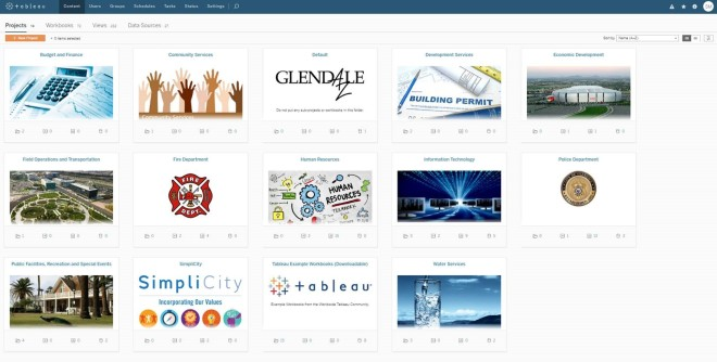 0 - Tableau Project Page