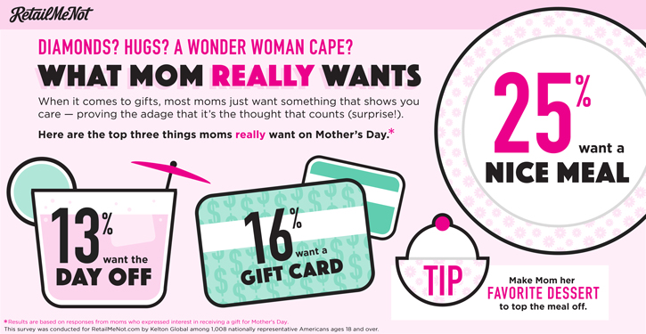 c78ebd943699 Infographic  What Mom Really Wants for Mother s Day