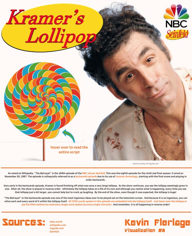 Kramer's Lollipop Dashboard