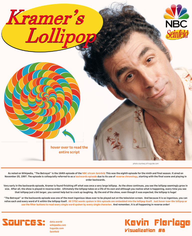 Kramer's Lollipop Dashboard