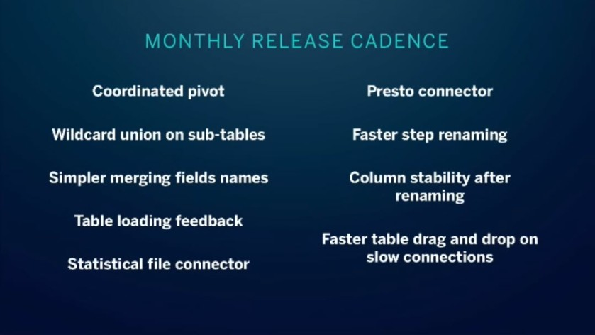 Month Release Cadence