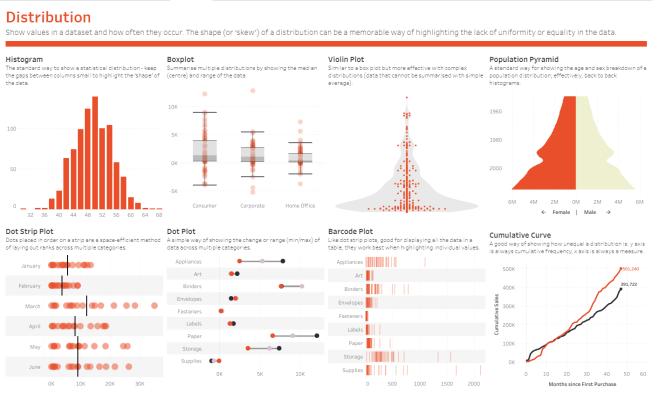 Visual Vocabulary - Distribution