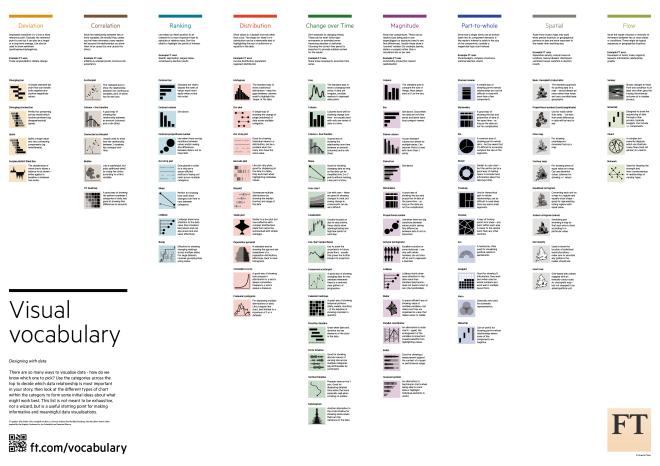 Visual Vocabulary - FT