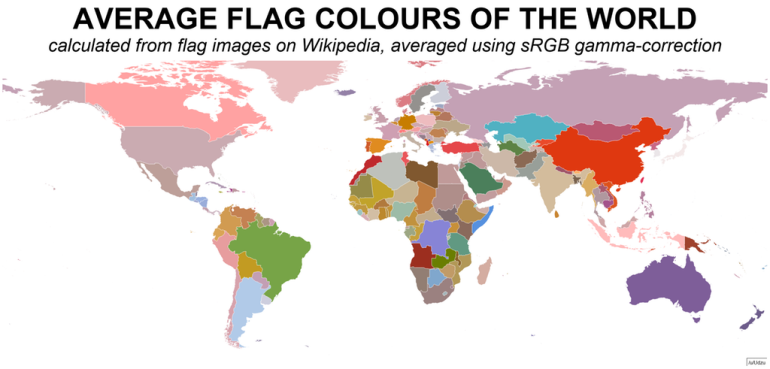 Average Flag Colours of the World