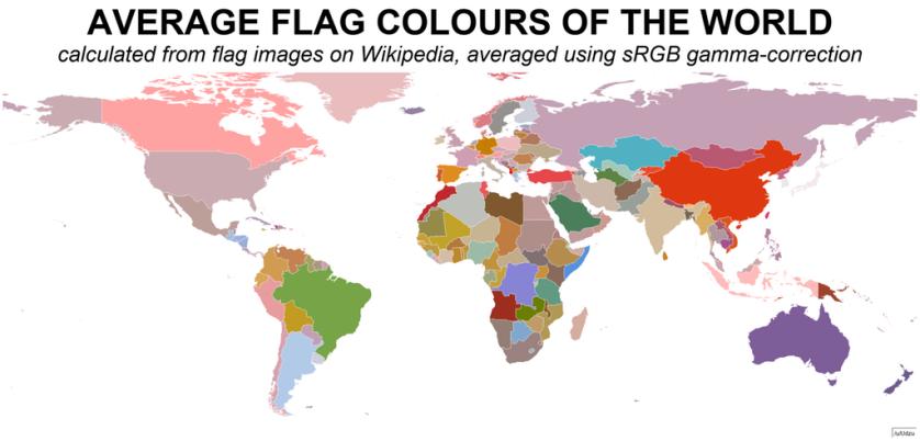 Average Flag Colours of the World