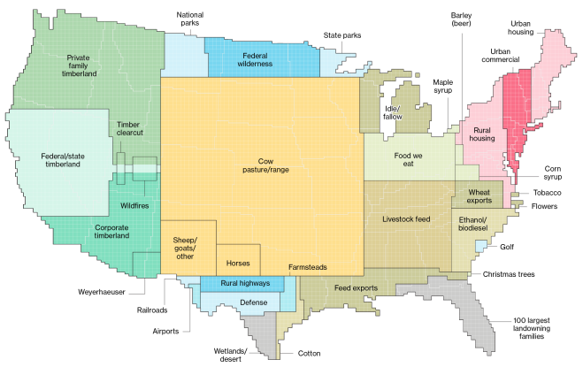 How America Uses Its Land