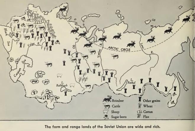 Soviet Union Farm and Range Lands